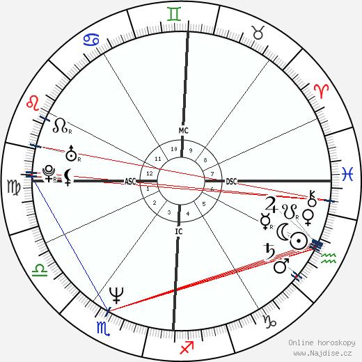 Clint Black wikipedie wiki 2019, 2020 horoskop