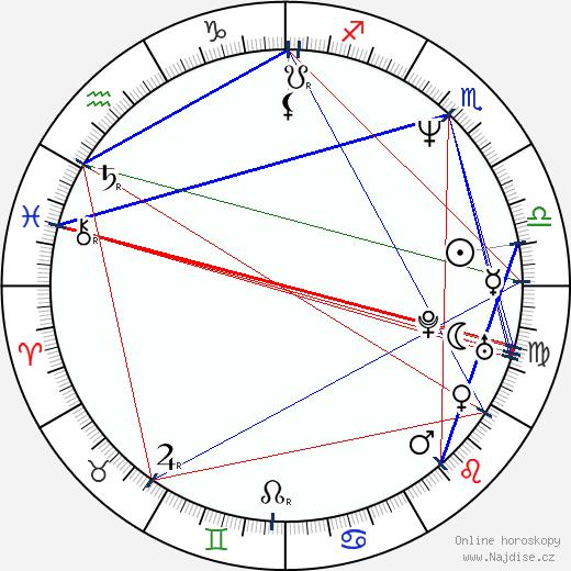 Clive Owen wikipedie wiki 2020, 2021 horoskop