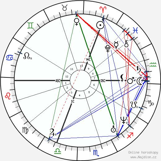 Clotilde de Vaux wikipedie wiki 2019, 2020 horoskop