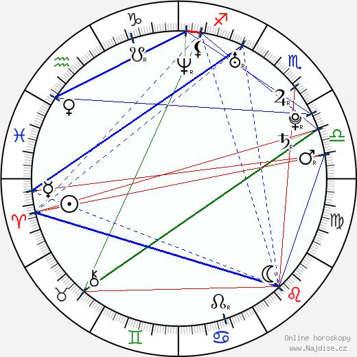 Cobie Smulders wikipedie wiki 2018, 2019 horoskop