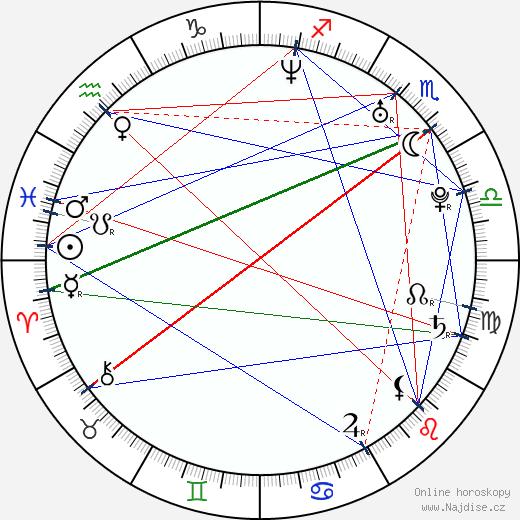 Coco Austin wikipedie wiki 2019, 2020 horoskop