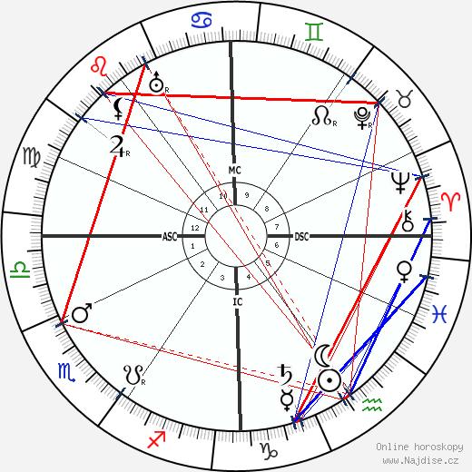 Colette wikipedie wiki 2019, 2020 horoskop