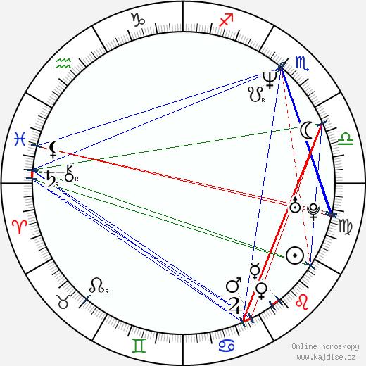 Colin Cunningham wikipedie wiki 2019, 2020 horoskop