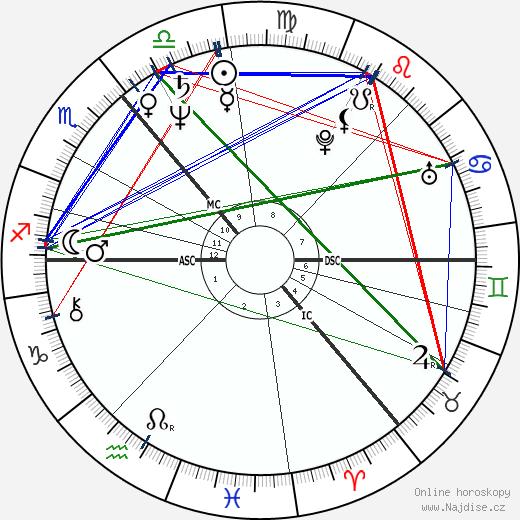 Colin Friels wikipedie wiki 2018, 2019 horoskop