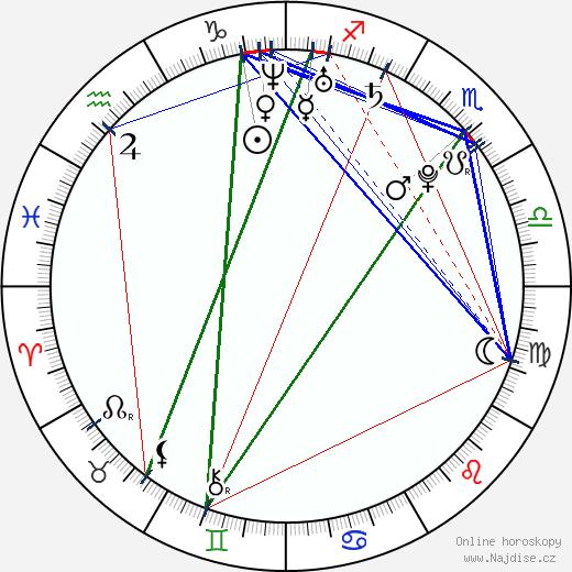 Colin Morgan wikipedie wiki 2017, 2018 horoskop