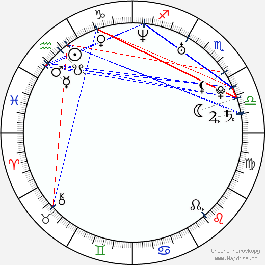 Colin O'Donoghue wikipedie wiki 2017, 2018 horoskop