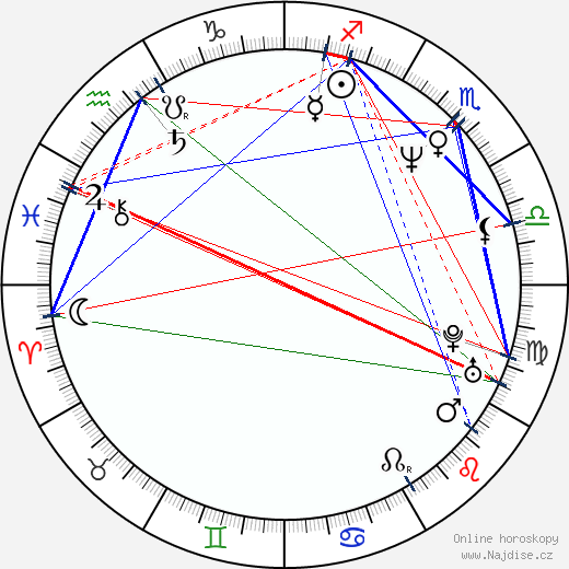 Colin Salmon wikipedie wiki 2019, 2020 horoskop