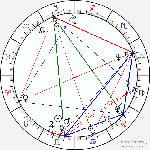Colm Meaney wikipedie wiki 2018, 2019 horoskop