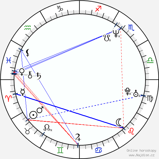 Con Schell wikipedie wiki 2018, 2019 horoskop