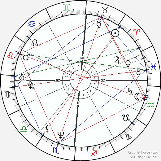 Conan O'Brien wikipedie wiki 2018, 2019 horoskop