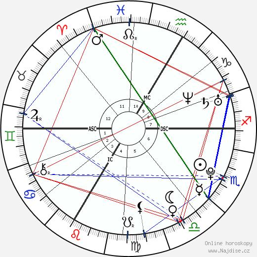 Conchita Wurst wikipedie wiki 2018, 2019 horoskop