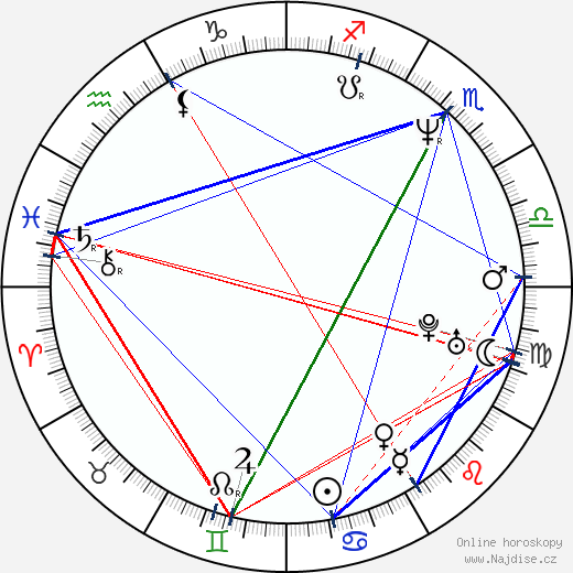 Connie Nielsen wikipedie wiki 2020, 2021 horoskop