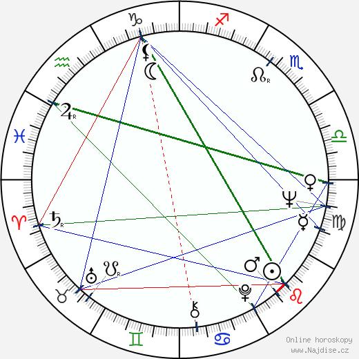Connie Stevens wikipedie wiki 2020, 2021 horoskop