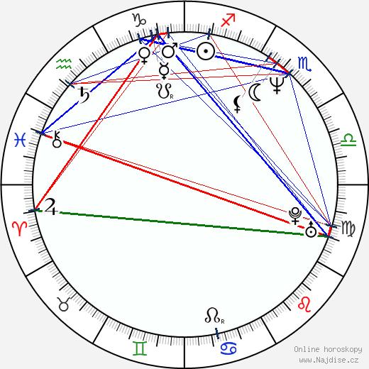 Conny Dachs wikipedie wiki 2018, 2019 horoskop