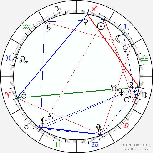 Conrad Bachmann wikipedie wiki 2019, 2020 horoskop