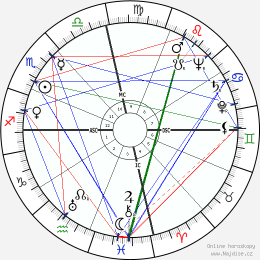 Conrad O. Johnson wikipedie wiki 2018, 2019 horoskop