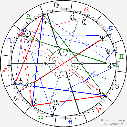 Constance Bennett wikipedie wiki 2018, 2019 horoskop