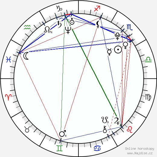 Constance Jablonski wikipedie wiki 2018, 2019 horoskop
