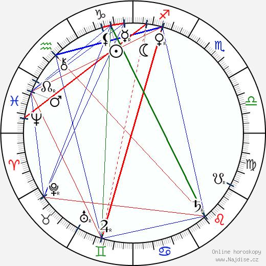 Constance Lloyd wikipedie wiki 2019, 2020 horoskop