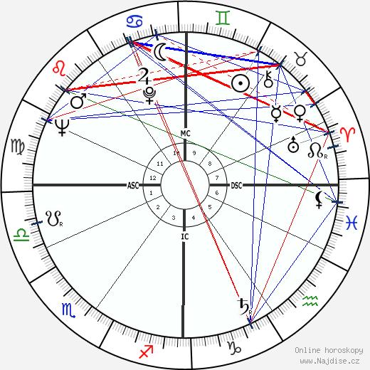 Constance Towers wikipedie wiki 2017, 2018 horoskop