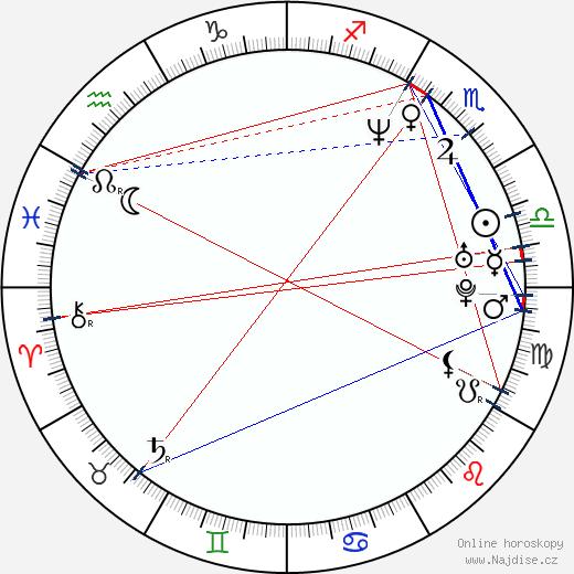 Constance Zimmer wikipedie wiki 2019, 2020 horoskop