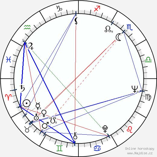 Constantin Baltaretu wikipedie wiki 2019, 2020 horoskop