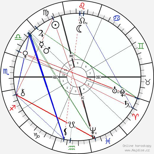 Conte Luigi Cadorna wikipedie wiki 2020, 2021 horoskop