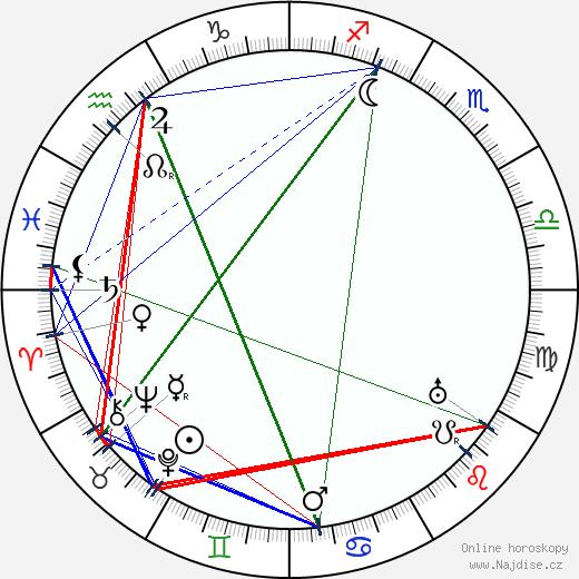 Conway Tearle wikipedie wiki 2018, 2019 horoskop