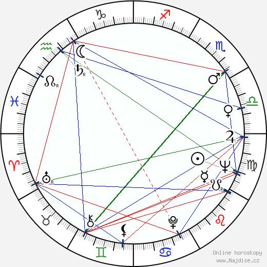 Conway Twitty wikipedie wiki 2019, 2020 horoskop