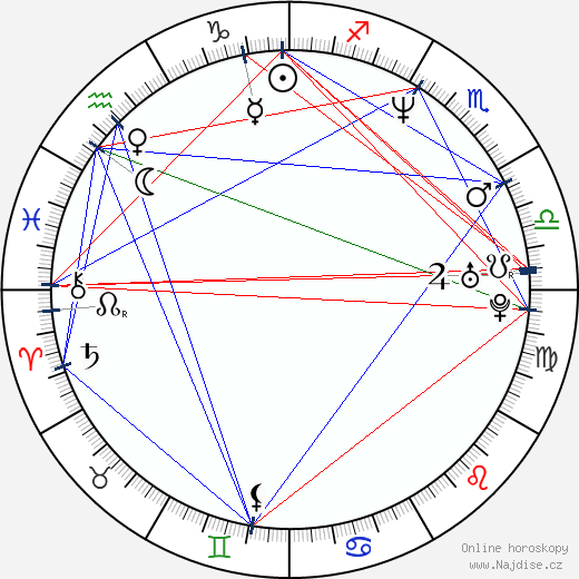 Corey A. Jackson wikipedie wiki 2017, 2018 horoskop
