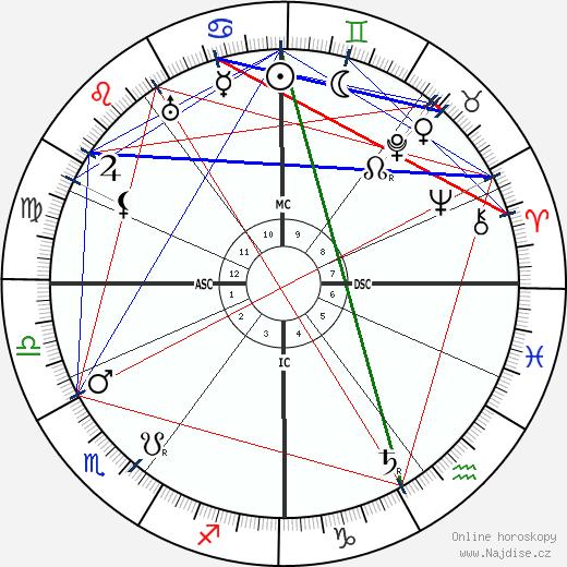 Cornelis Jetses wikipedie wiki 2019, 2020 horoskop