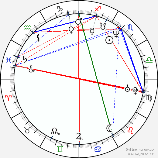 Cornelis Visser wikipedie wiki 2018, 2019 horoskop