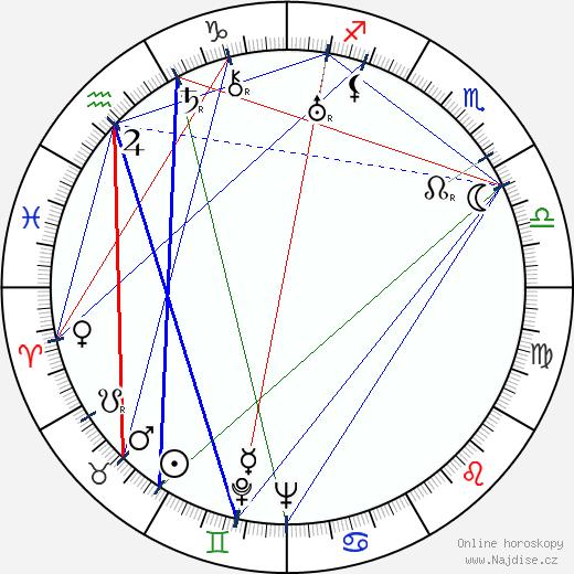 Corrado D'Errico wikipedie wiki 2018, 2019 horoskop