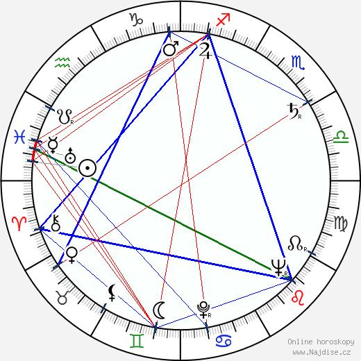 Corrado Gaipa wikipedie wiki 2018, 2019 horoskop