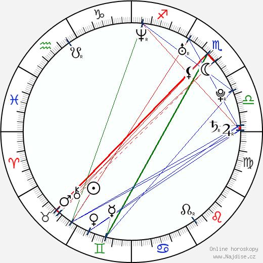 Cosma Shiva Hagen wikipedie wiki 2017, 2018 horoskop