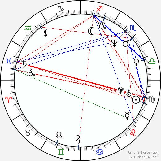 Costas Mandylor wikipedie wiki 2020, 2021 horoskop