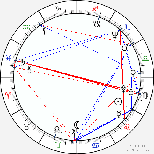 Courtney Gains wikipedie wiki 2018, 2019 horoskop