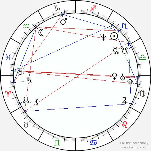 Courtney Thorne-Smith wikipedie wiki 2020, 2021 horoskop