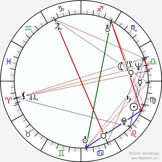 Craig Baumgarten wikipedie wiki 2017, 2018 horoskop