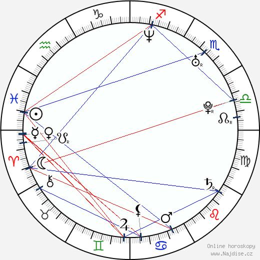 Craig Fairbaugh wikipedie wiki 2018, 2019 horoskop