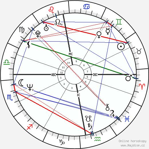 Craig Ferguson wikipedie wiki 2018, 2019 horoskop