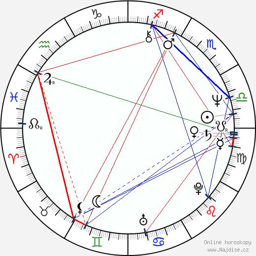 Craig Gardner wikipedie wiki 2017, 2018 horoskop