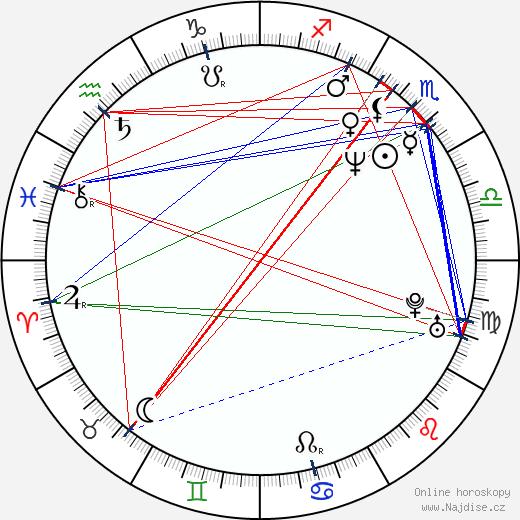 Craig M. Saavedra wikipedie wiki 2017, 2018 horoskop