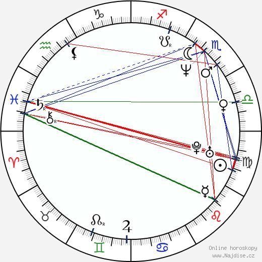 Craig McLachlan wikipedie wiki 2017, 2018 horoskop