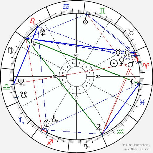 Craig Zadan wikipedie wiki 2018, 2019 horoskop