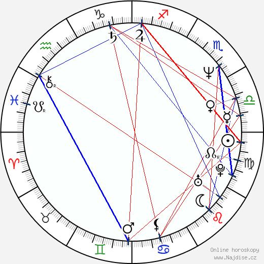 Craig Zakarian wikipedie wiki 2019, 2020 horoskop