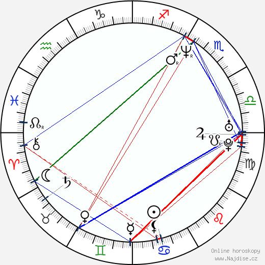 Cree Summer wikipedie wiki 2017, 2018 horoskop