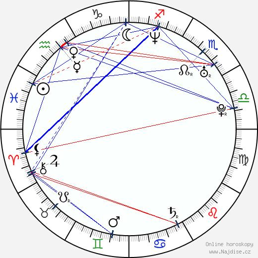 Crista Flanagan wikipedie wiki 2019, 2020 horoskop