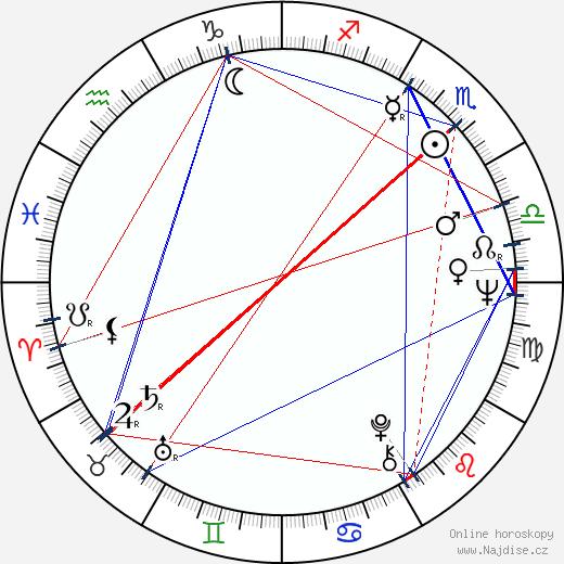 Cristina Gaioni wikipedie wiki 2018, 2019 horoskop