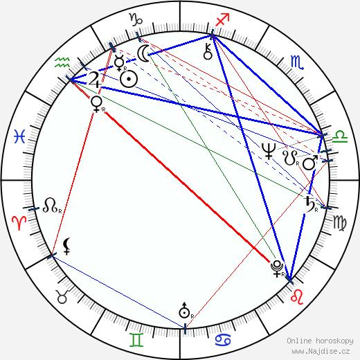 Cristina Galbó wikipedie wiki 2017, 2018 horoskop